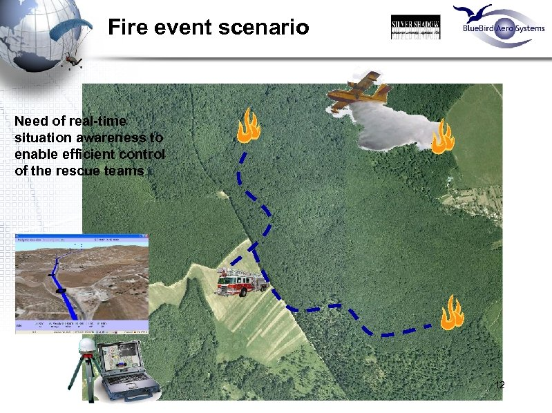 Fire event scenario Need of real-time situation awareness to enable efficient control of the
