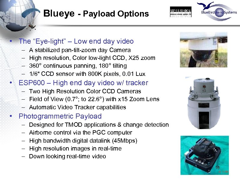 "Blueye - Payload Options • The ""Eye-light"" – Low end day video – –"