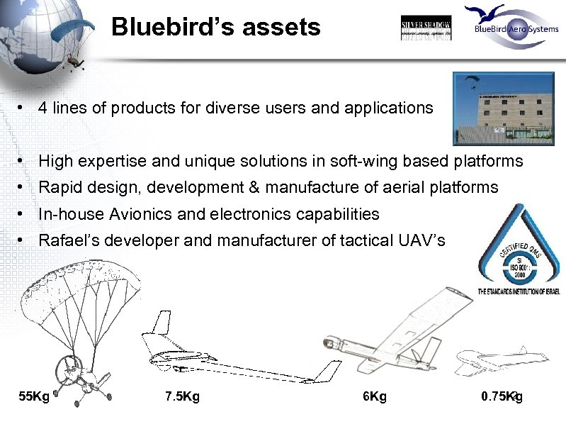 Bluebird's assets • 4 lines of products for diverse users and applications • High