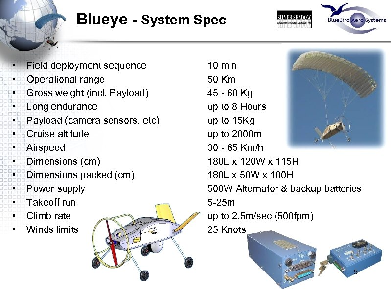 Blueye - System Spec • • • • Field deployment sequence Operational range Gross