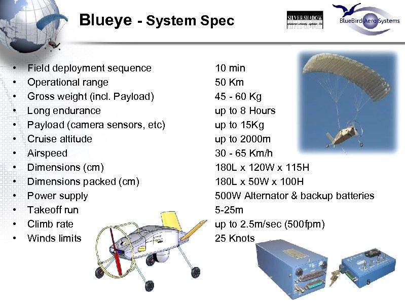 Blueye - System Spec • • • • Field deployment sequence Operational range Gross