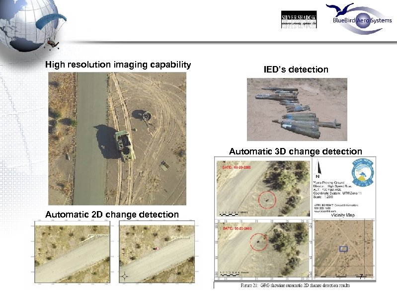 High resolution imaging capability IED's detection Automatic 3 D change detection Automatic 2 D