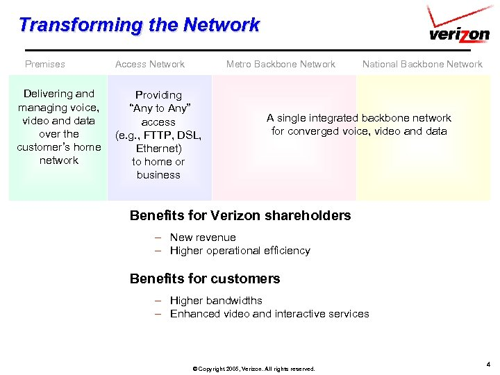 Transforming the Network Premises Delivering and managing voice, video and data over the customer's