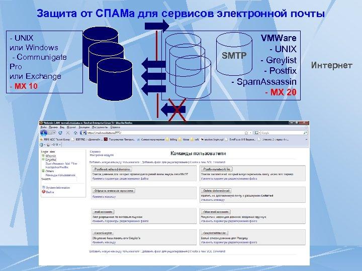 Защита от СПАМа для сервисов электронной почты - UNIX или Windows - Communigate Pro