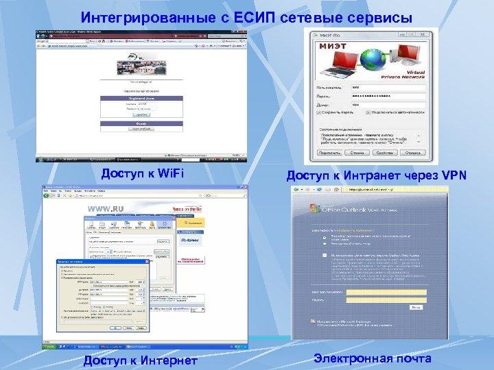 Интегрированные с ЕСИП сетевые сервисы Доступ к Wi. Fi Доступ к Интернет Доступ к