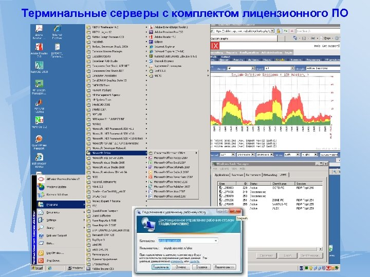 Терминальные серверы с комплектом лицензионного ПО