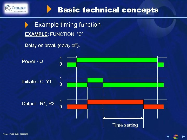 """Basic technical concepts Example timing function EXAMPLE: FUNCTION """"C"""" Delay on break (delay off)."""