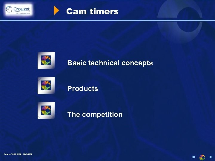 Cam timers Basic technical concepts Products The competition Timers - PAGE 22/20 - 18/03/2018
