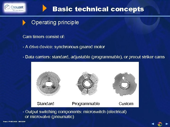 Basic technical concepts Operating principle Cam timers consist of: - A drive device: synchronous