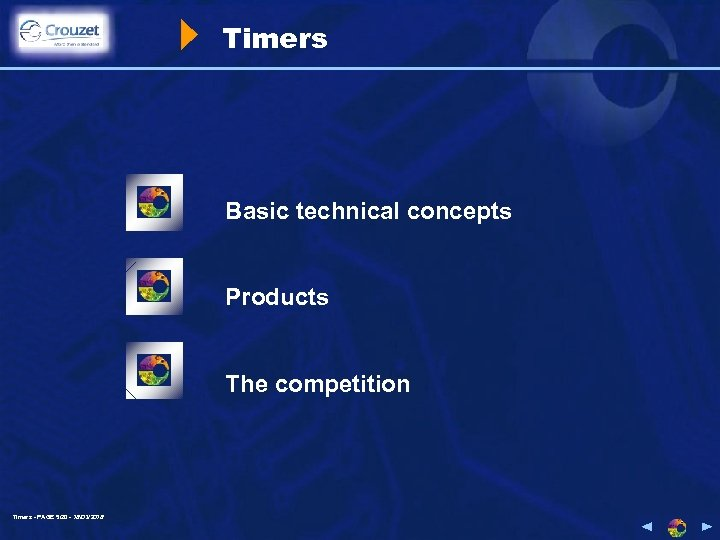 Timers Basic technical concepts Products The competition Timers - PAGE 5/20 - 18/03/2018