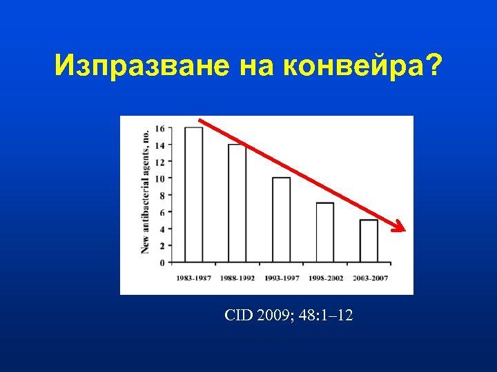 Изпразване на конвейра? CID 2009; 48: 1– 12