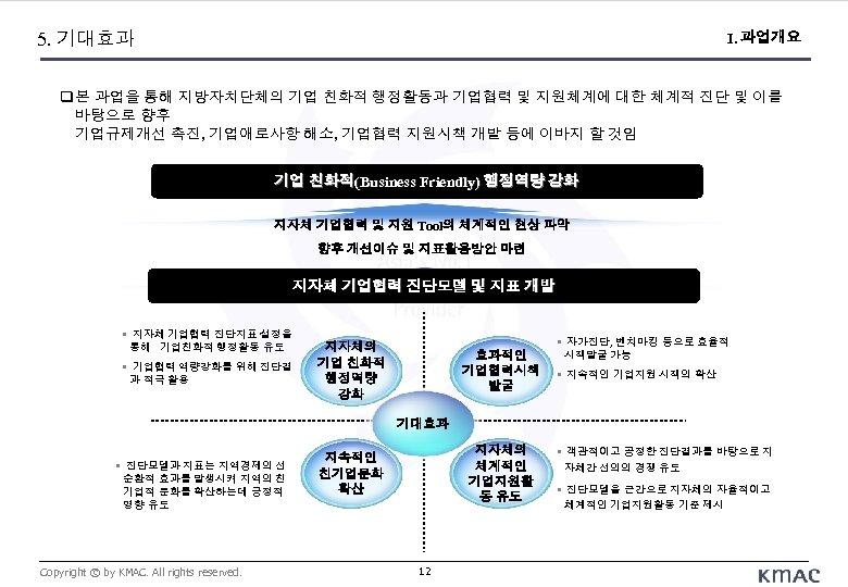 5. 기대효과 I. 과업개요 본 과업을 통해 지방자치단체의 기업 친화적 행정활동과 기업협력 및 지원체계에