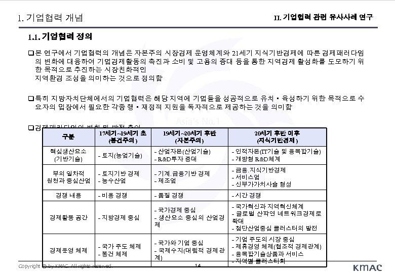 1. 기업협력 개념 II. 기업협력 관련 유사사례 연구 1. 1. 기업협력 정의 본 연구에서