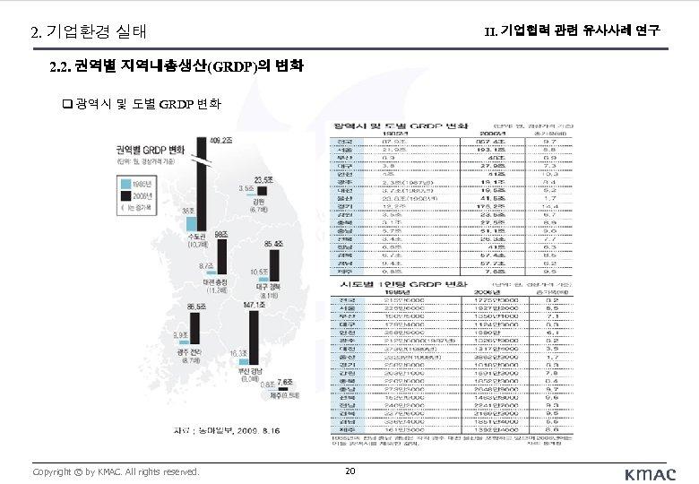 2. 기업환경 실태 II. 기업협력 관련 유사사례 연구 2. 2. 권역별 지역내총생산(GRDP)의 변화 광역시