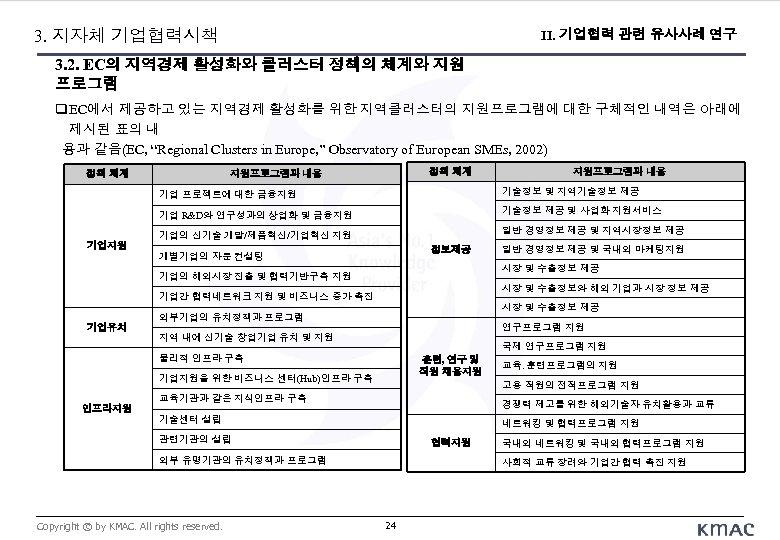 3. 지자체 기업협력시책 II. 기업협력 관련 유사사례 연구 3. 2. EC의 지역경제 활성화와 클러스터