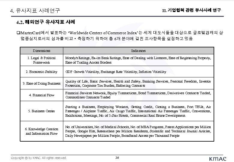 4. 유사지표 사례연구 II. 기업협력 관련 유사사례 연구 4. 2. 해외연구 유사지표 사례 Master.