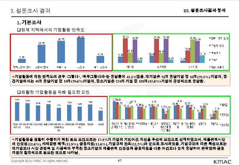 3. 설문조사 결과 III. 설문조사결과 분석 1. 기본조사 현재 지역에서의 기업활동 만족도 § 기업활동에