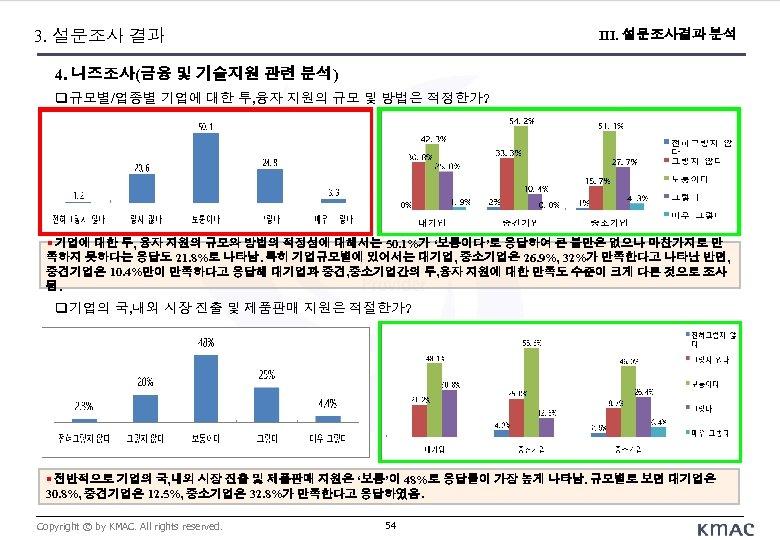 3. 설문조사 결과 III. 설문조사결과 분석 4. 니즈조사(금융 및 기술지원 관련 분석) 규모별/업종별 기업에