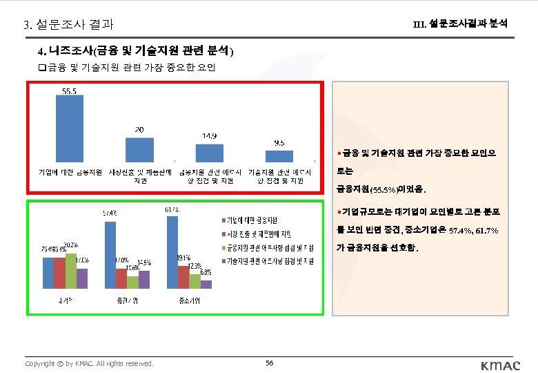 3. 설문조사 결과 III. 설문조사결과 분석 4. 니즈조사(금융 및 기술지원 관련 분석) 금융 및