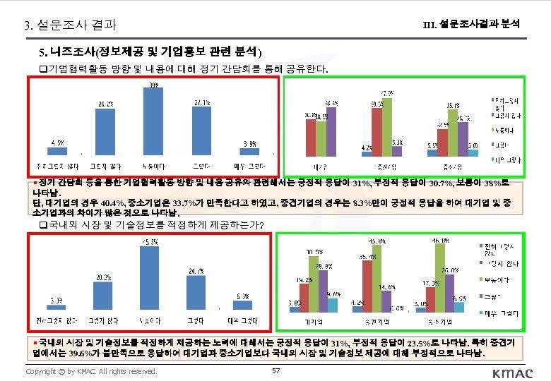 3. 설문조사 결과 III. 설문조사결과 분석 5. 니즈조사(정보제공 및 기업홍보 관련 분석) 기업협력활동 방향