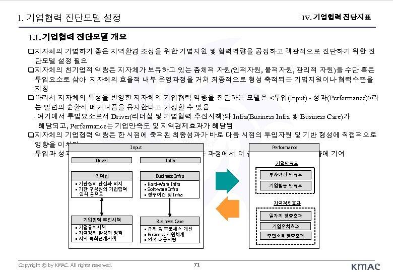 1. 기업협력 진단모델 설정 IV. 기업협력 진단지표 1. 1. 기업협력 진단모델 개요 지자체의 기업하기