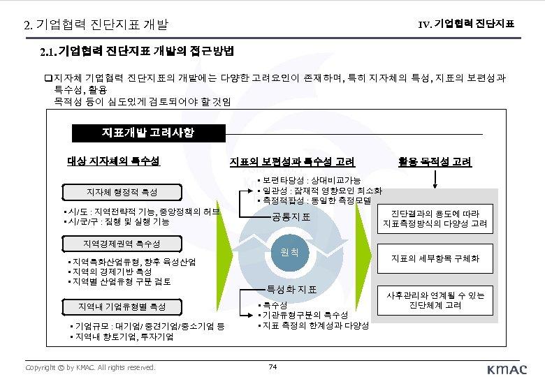2. 기업협력 진단지표 개발 IV. 기업협력 진단지표 2. 1. 기업협력 진단지표 개발의 접근방법 지자체