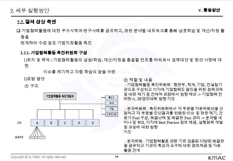 2. 세부 실행방안 V. 활용방안 2. 2. 질적 성장 측면 기업협력활동에 대한 우수시책과 연구사례를