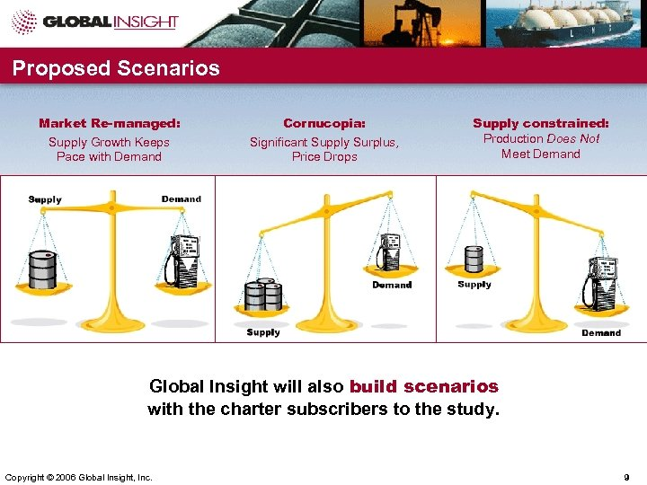 Proposed Scenarios Market Re-managed: Supply Growth Keeps Pace with Demand Cornucopia: Significant Supply Surplus,