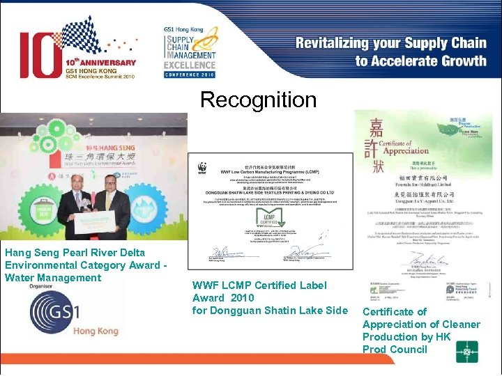 Recognition Hang Seng Pearl River Delta Environmental Category Award Water Management WWF LCMP Certified
