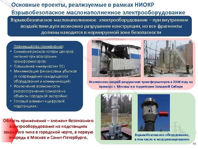 Основные проекты, реализуемые в рамках НИОКР Взрывобезопасное маслонаполненное электрооборудование – при внутреннем воздействии дуги