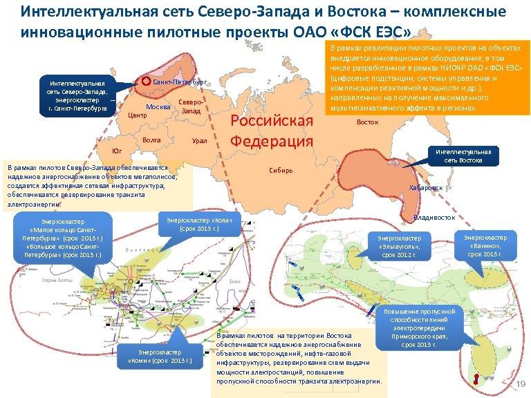 Интеллектуальная сеть Северо-Запада и Востока – комплексные инновационные пилотные проекты ОАО «ФСК ЕЭС» Санкт-Петербург