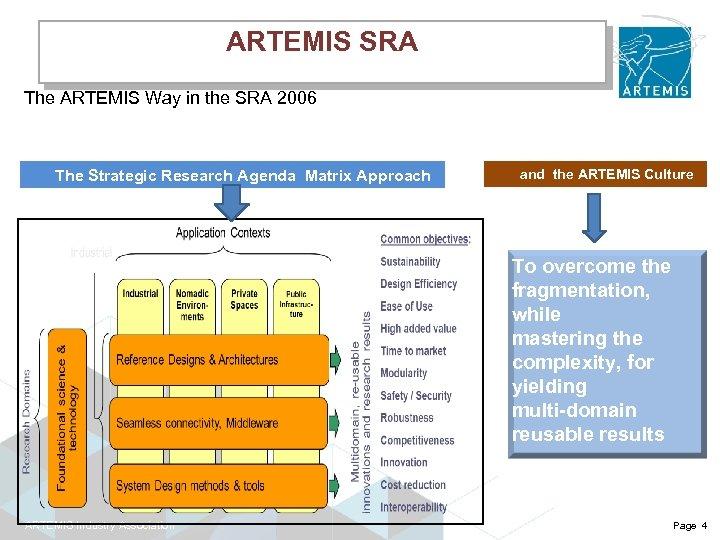 ARTEMIS SRA The ARTEMIS Way in the SRA 2006 The Strategic Research Agenda Matrix