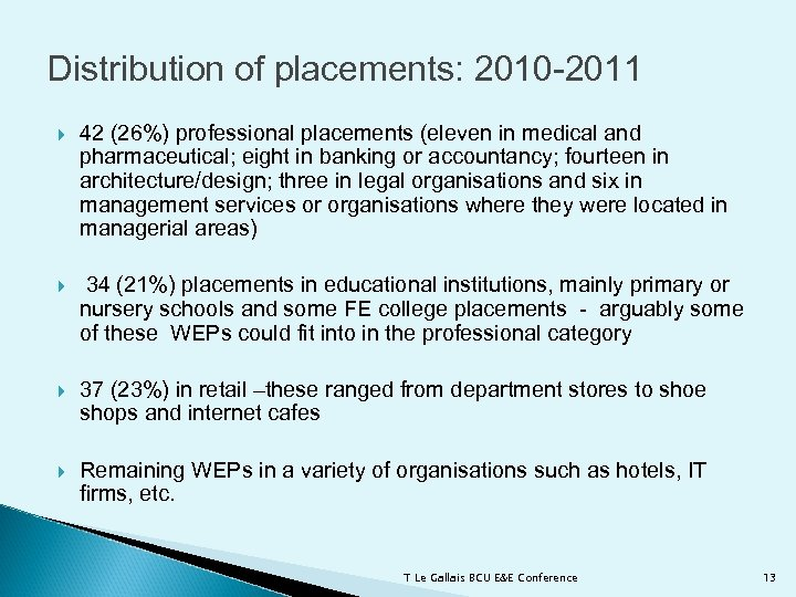 Distribution of placements: 2010 -2011 42 (26%) professional placements (eleven in medical and pharmaceutical;