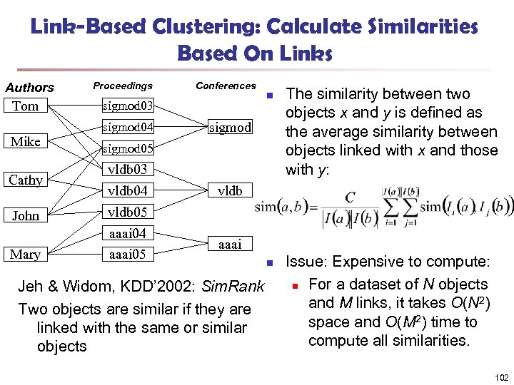 Link-Based Clustering: Calculate Similarities Based On Links Authors Tom Mike Cathy John Mary Proceedings