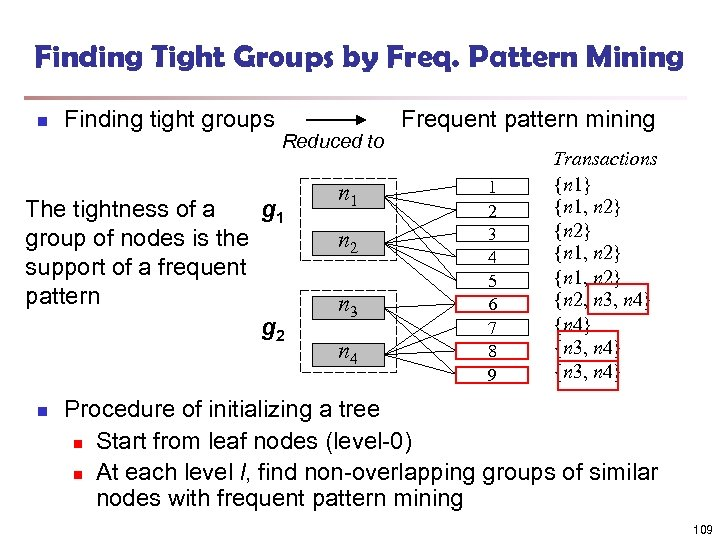 Finding Tight Groups by Freq. Pattern Mining n Finding tight groups Frequent pattern mining