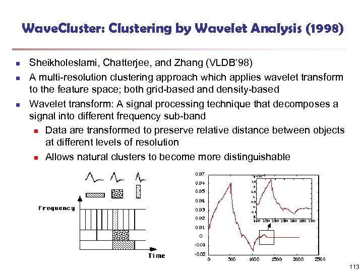 Wave. Cluster: Clustering by Wavelet Analysis (1998) n n n Sheikholeslami, Chatterjee, and Zhang