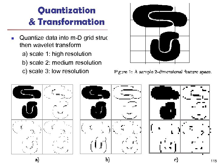 Quantization & Transformation n Quantize data into m-D grid structure, then wavelet transform a)