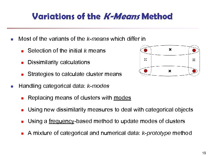 Variations of the K-Means Method n Most of the variants of the k-means which