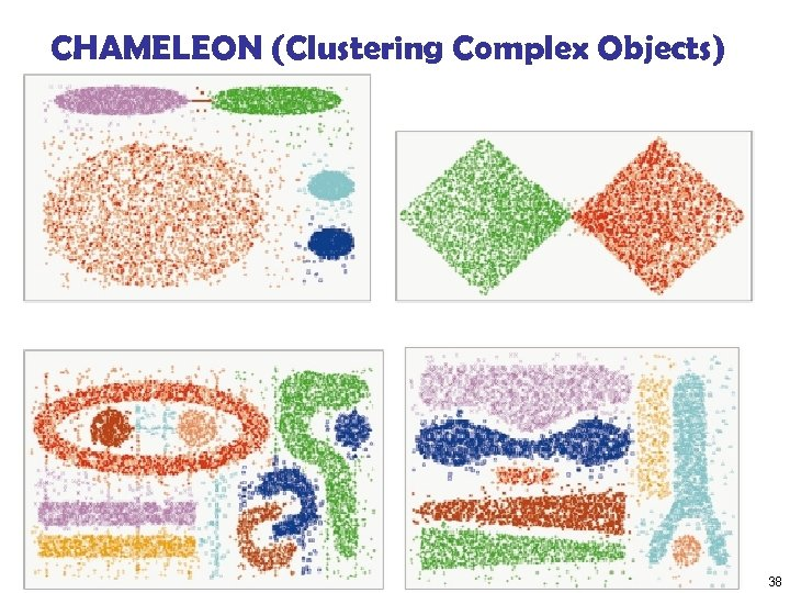 CHAMELEON (Clustering Complex Objects) 38
