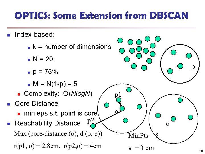 OPTICS: Some Extension from DBSCAN n Index-based: n k = number of dimensions n