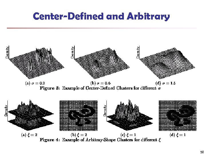 Center-Defined and Arbitrary 56