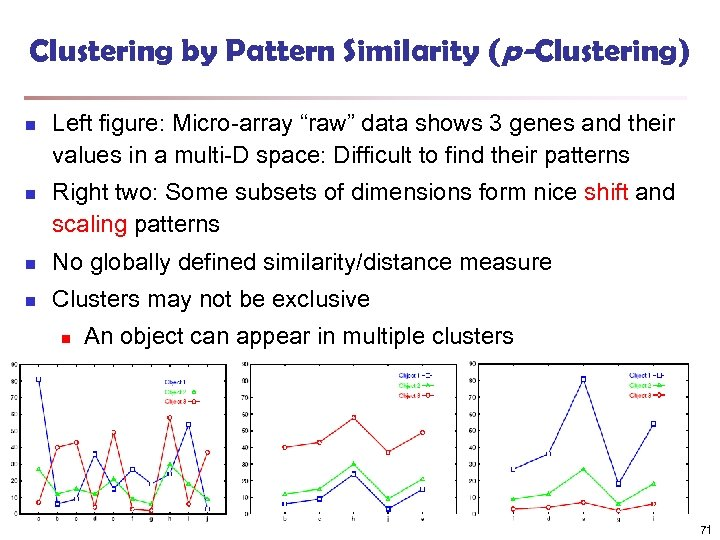 """Clustering by Pattern Similarity (p-Clustering) n n Left figure: Micro-array """"raw"""" data shows 3"""