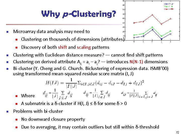 Why p-Clustering? n Microarray data analysis may need to n n n Clustering on