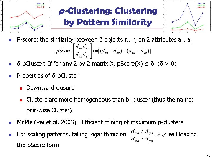 p-Clustering: Clustering by Pattern Similarity n P-score: the similarity between 2 objects rx, ry