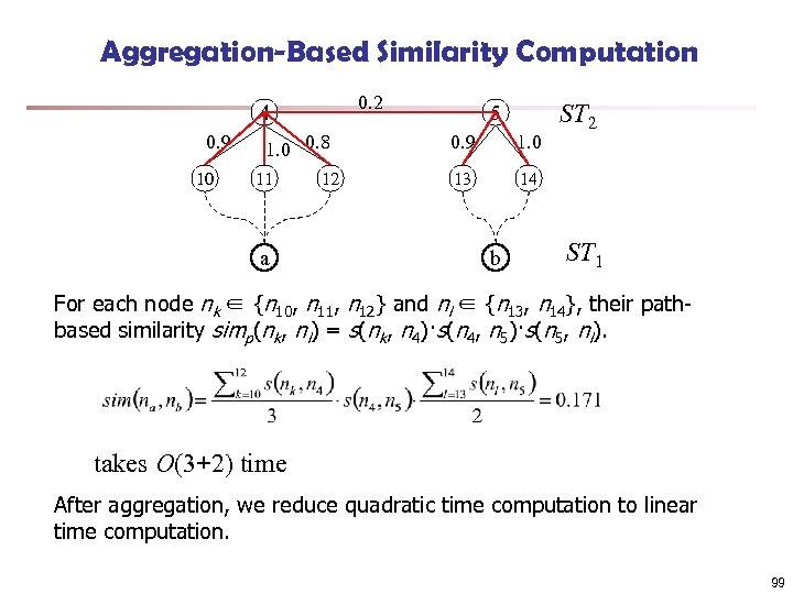 Aggregation-Based Similarity Computation 0. 2 4 0. 9 10 1. 0 0. 8 11