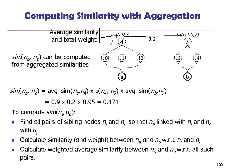 Computing Similarity with Aggregation Average similarity and total weight sim(na, nb) can be computed