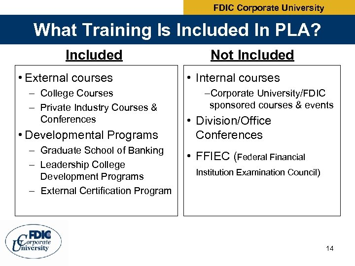 FDIC Corporate University What Training Is Included In PLA? Included • External courses –