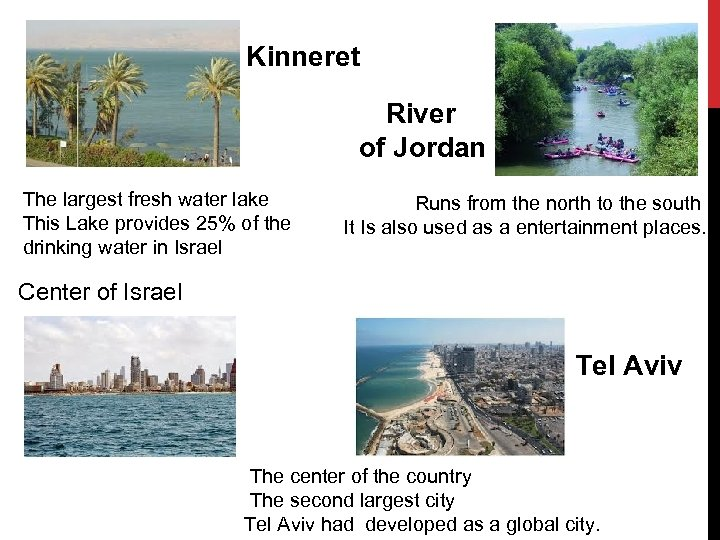 Kinneret River of Jordan The largest fresh water lake This Lake provides 25% of
