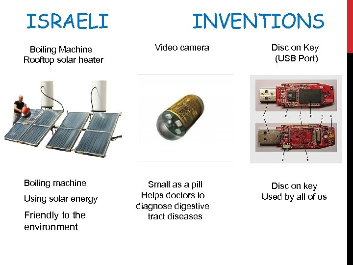 ISRAELI Boiling Machine Rooftop solar heater Boiling machine Using solar energy Friendly to the