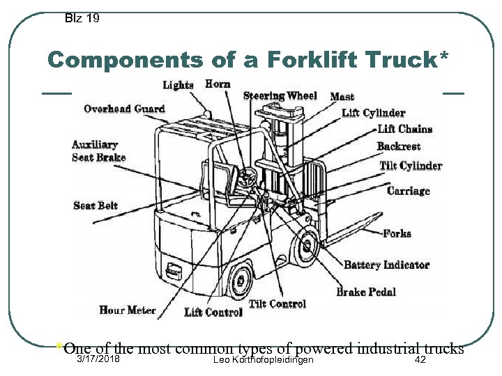 Blz 19 Components of a Forklift Truck* *One of the most common types of